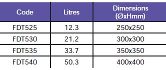 Quality Level 5 S/S Stockpots